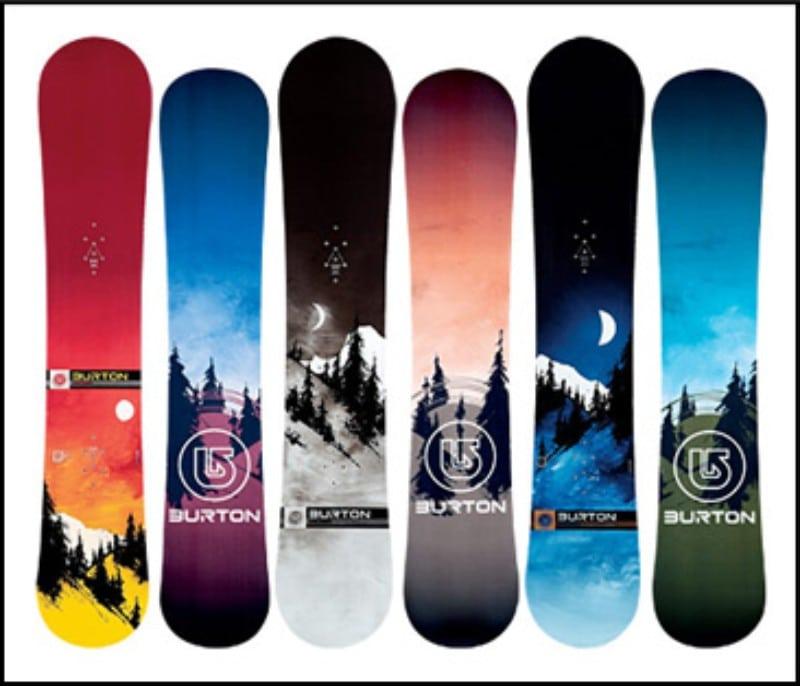 Equipamentos de Snowboard